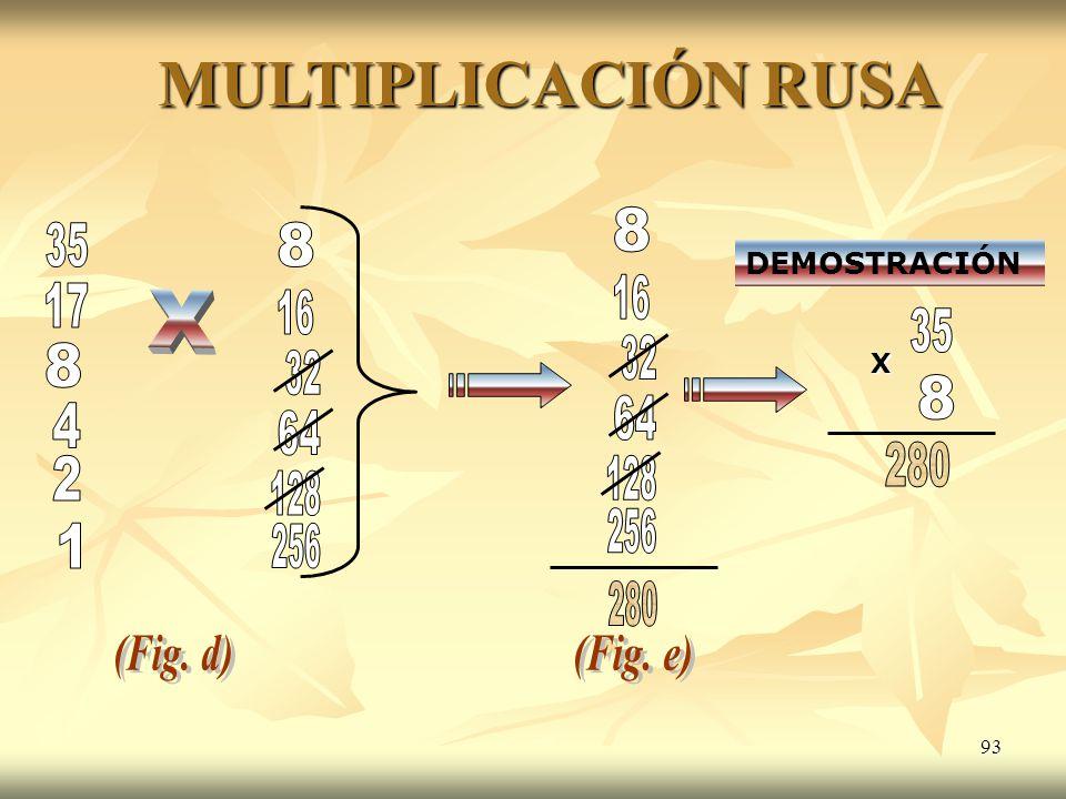 MULTIPLICACIÓN RUSA 8. 35. 8. DEMOSTRACIÓN. 16. 17. X. 16. 35. 32. 8. X. 32. 8. 64. 4.