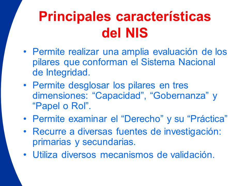 Principales características del NIS