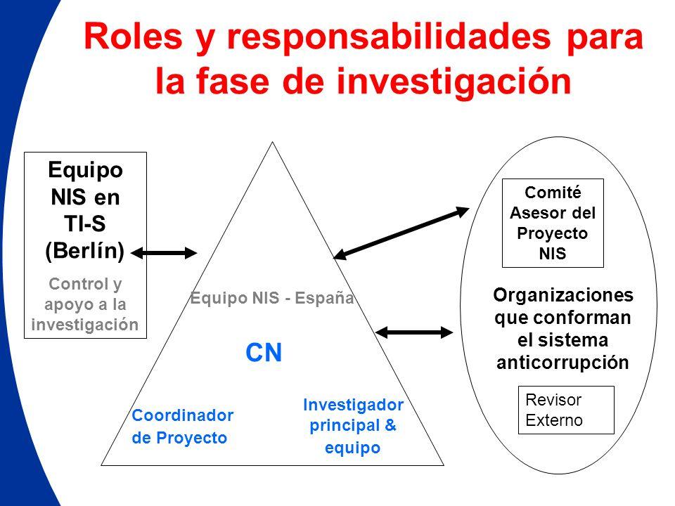 Roles y responsabilidades para la fase de investigación