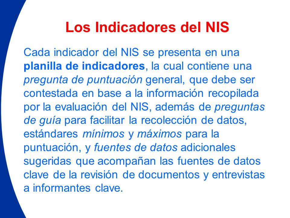 Los Indicadores del NIS