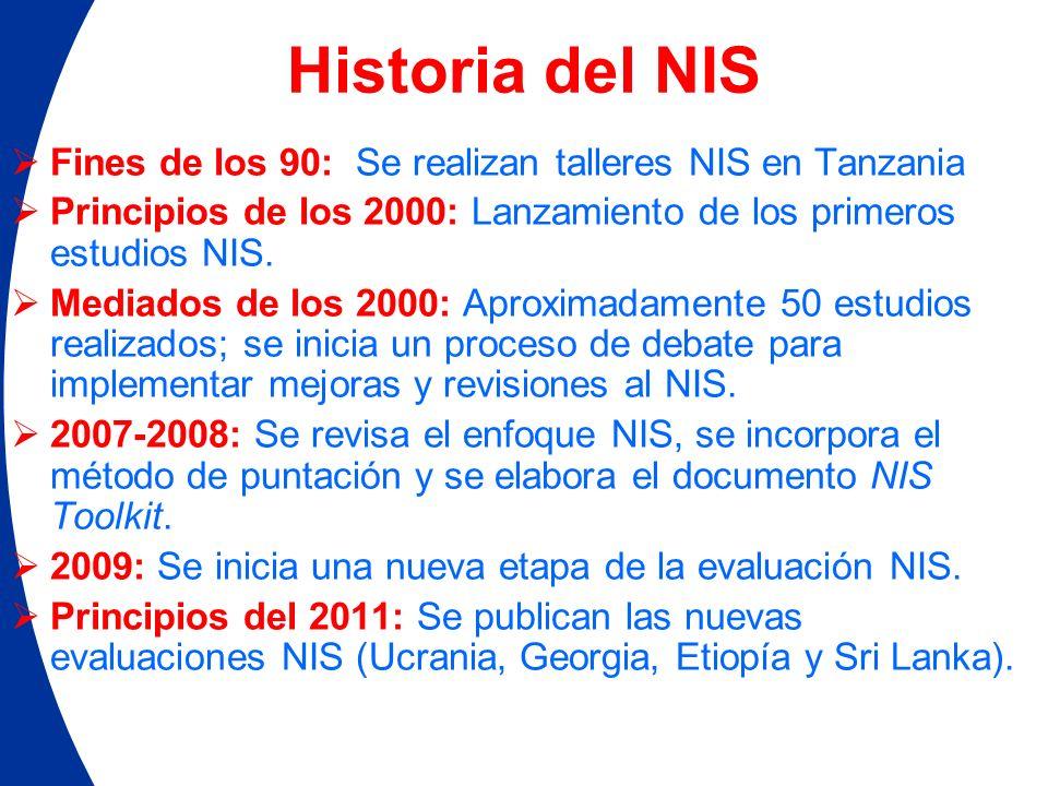 Historia del NIS Fines de los 90: Se realizan talleres NIS en Tanzania