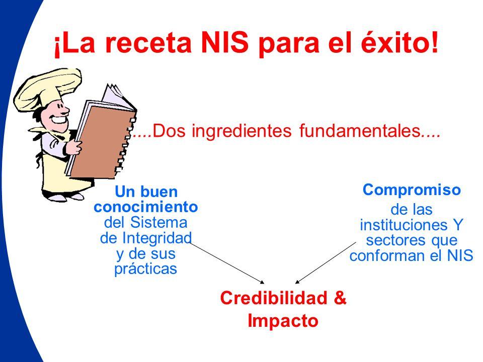 ¡La receta NIS para el éxito!