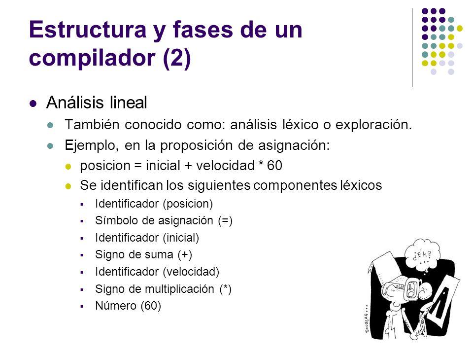 Estructura y fases de un compilador (2)