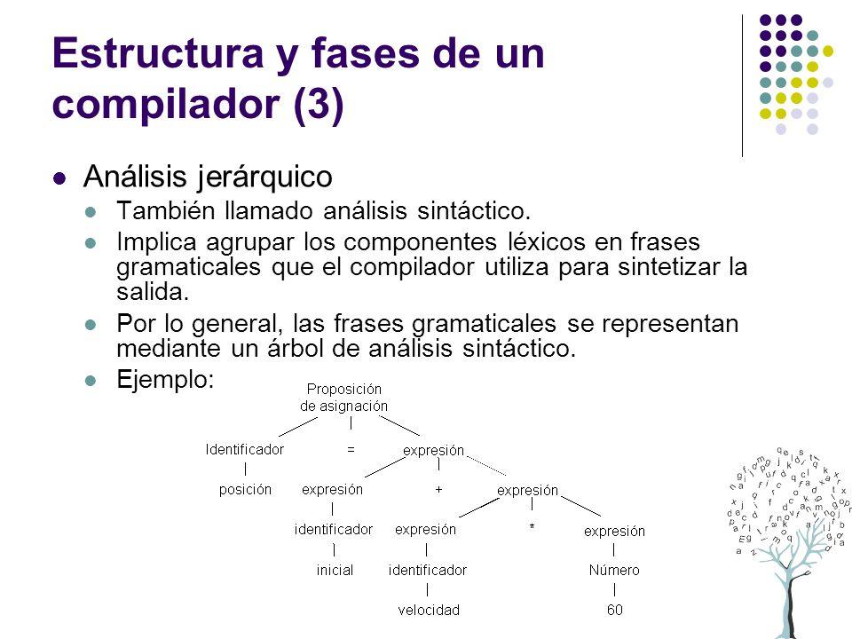 Estructura y fases de un compilador (3)