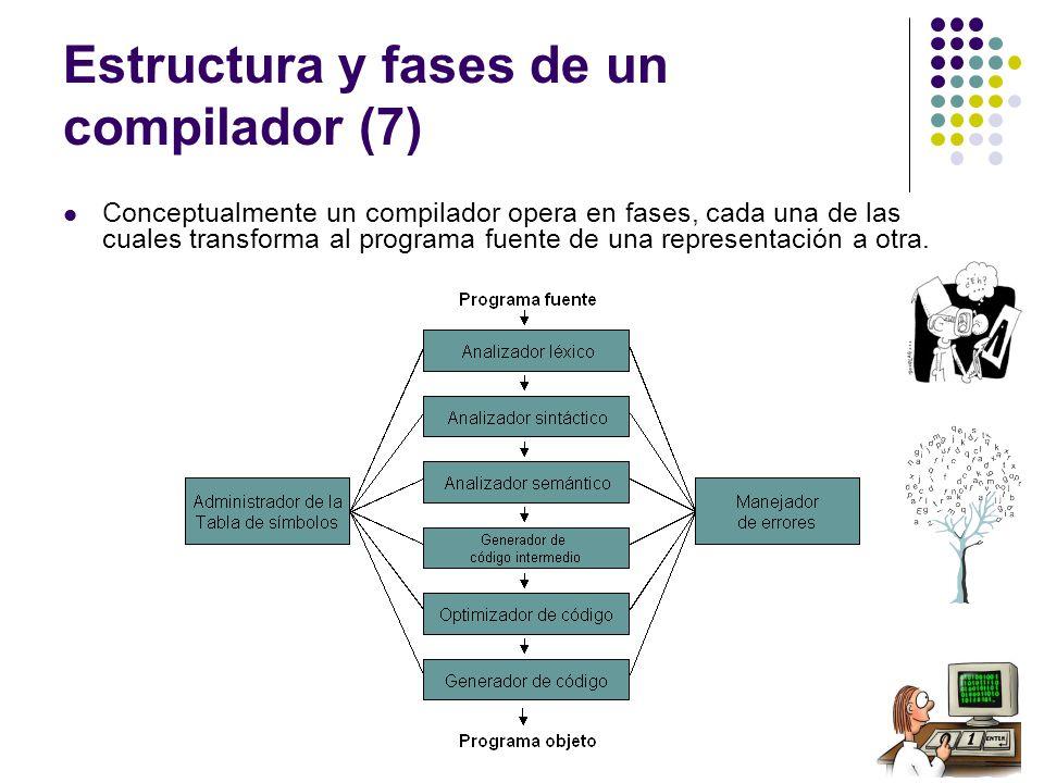Estructura y fases de un compilador (7)
