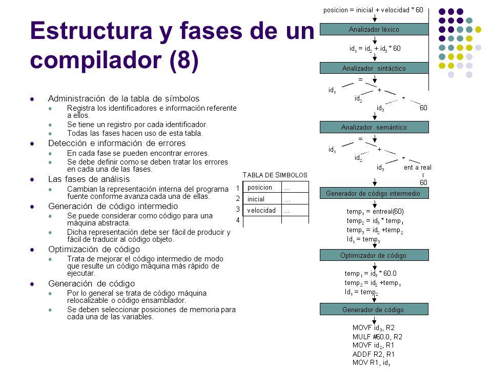 Estructura y fases de un compilador (8)