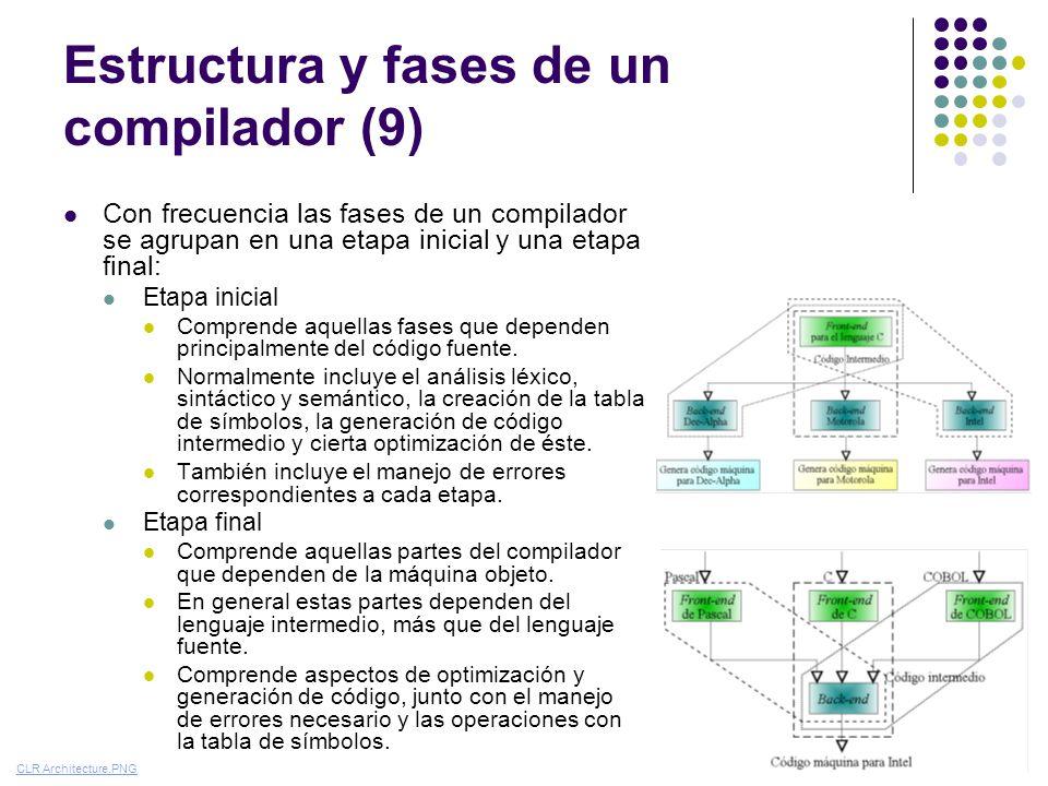 Estructura y fases de un compilador (9)