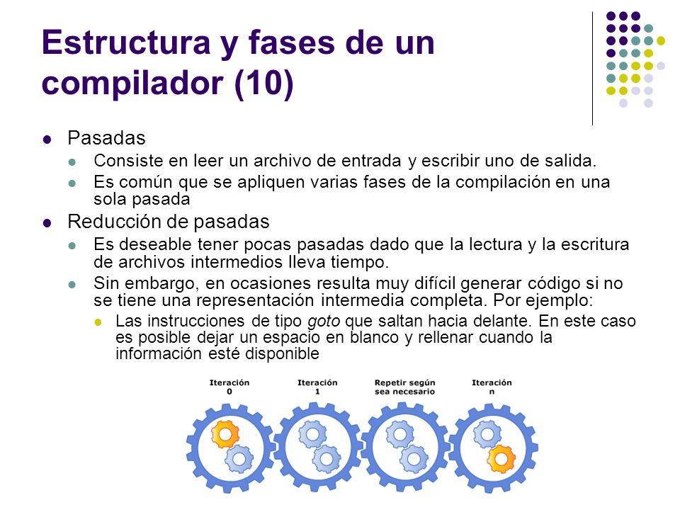 Estructura y fases de un compilador (10)