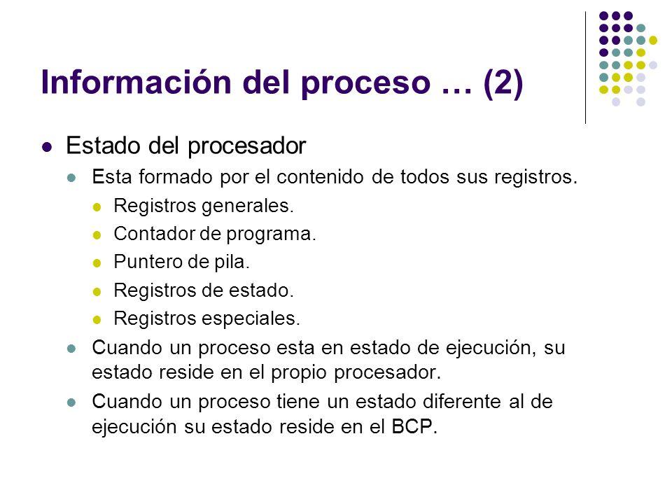 Información del proceso … (2)