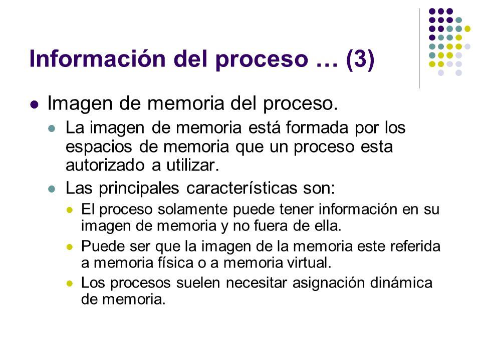 Información del proceso … (3)