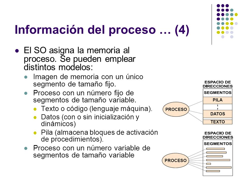 Información del proceso … (4)