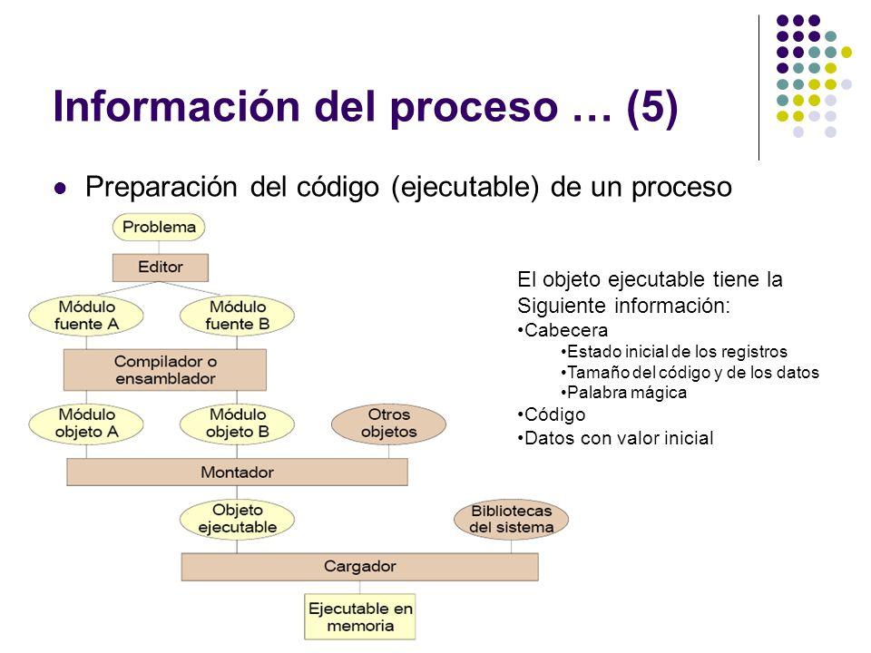 Información del proceso … (5)