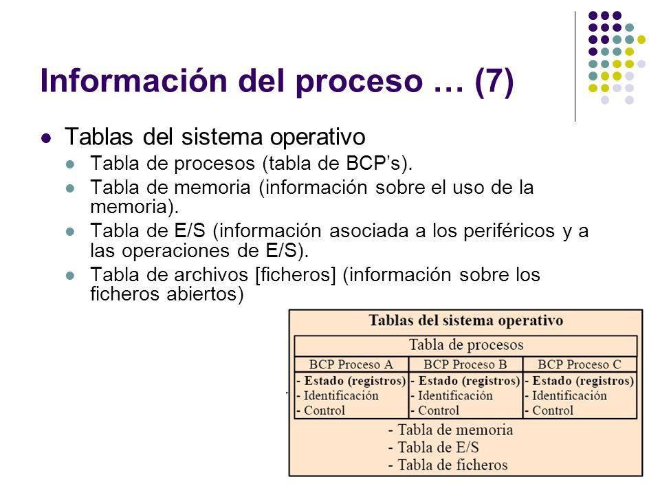 Información del proceso … (7)