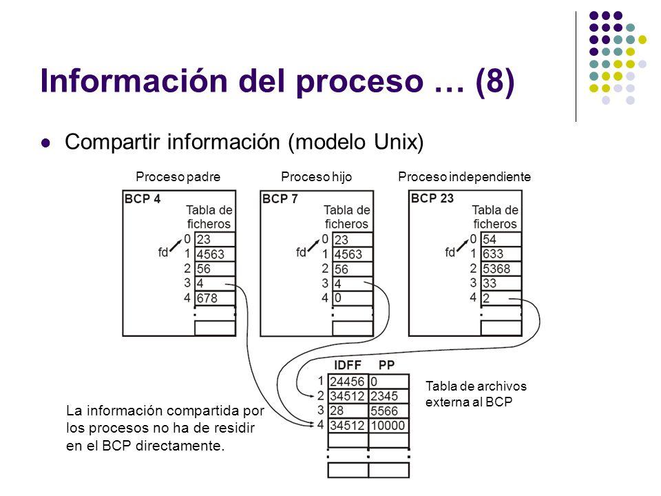 Información del proceso … (8)