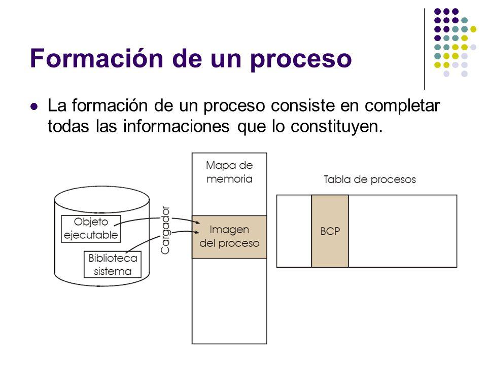 Formación de un proceso