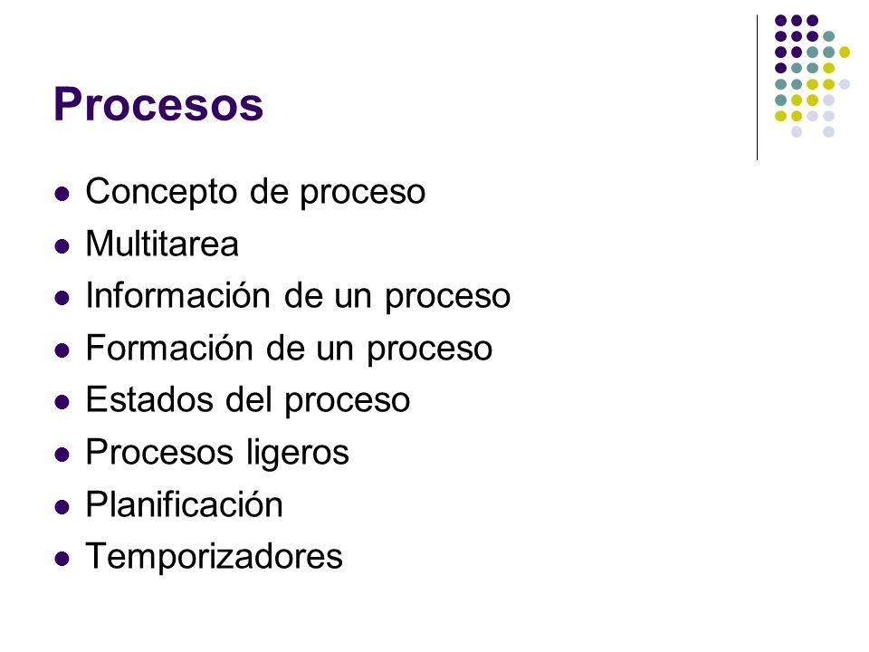 Procesos Concepto de proceso Multitarea Información de un proceso
