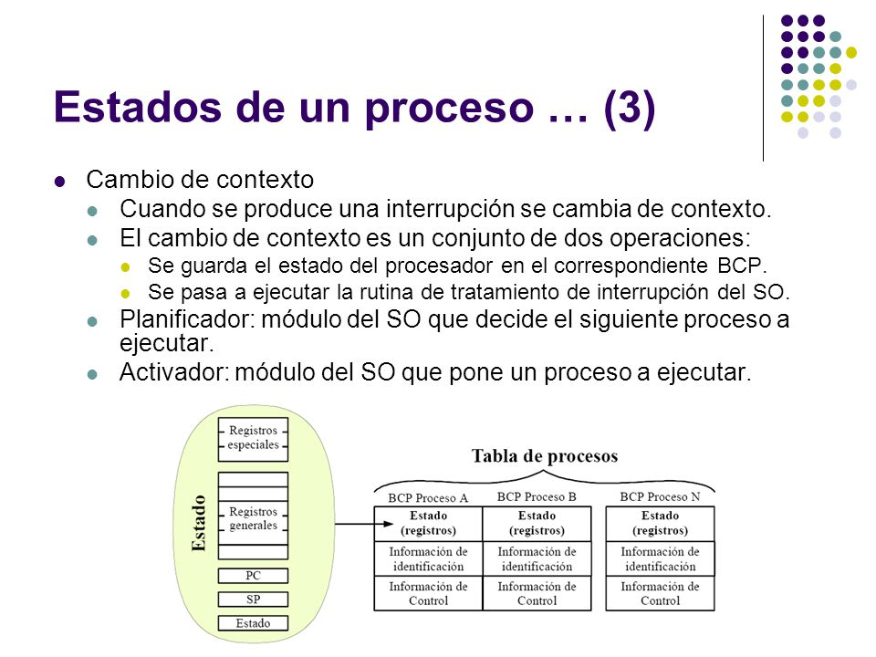 Estados de un proceso … (3)