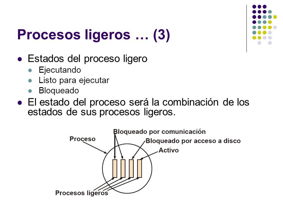 Procesos ligeros … (3) Estados del proceso ligero