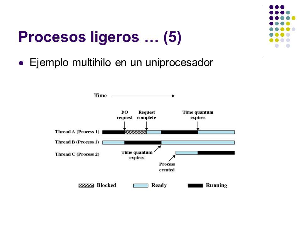 Procesos ligeros … (5) Ejemplo multihilo en un uniprocesador