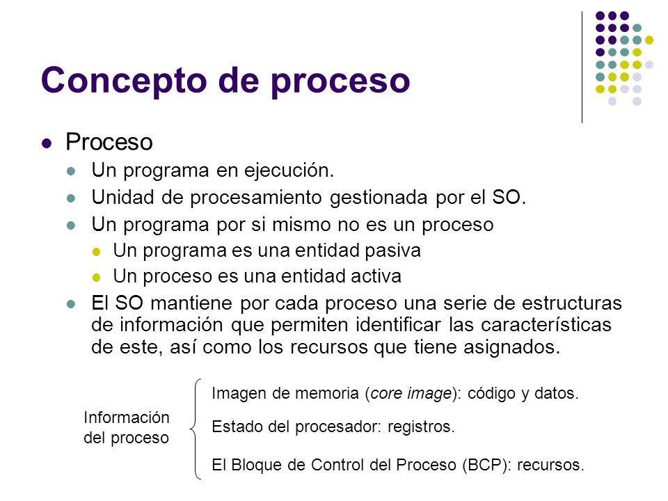 Concepto de proceso Proceso Un programa en ejecución.