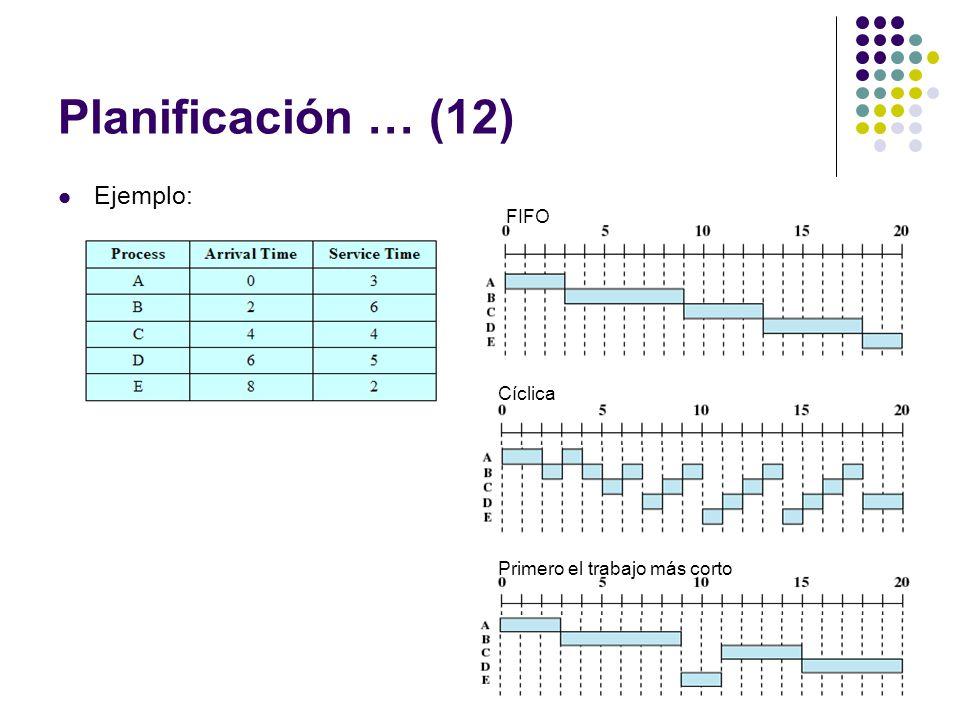 Planificación … (12) Ejemplo: FIFO Cíclica