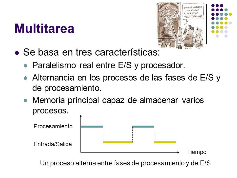 Multitarea Se basa en tres características: