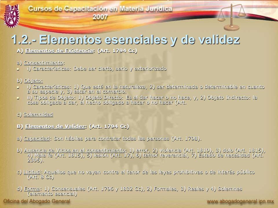 1.2.- Elementos esenciales y de validez