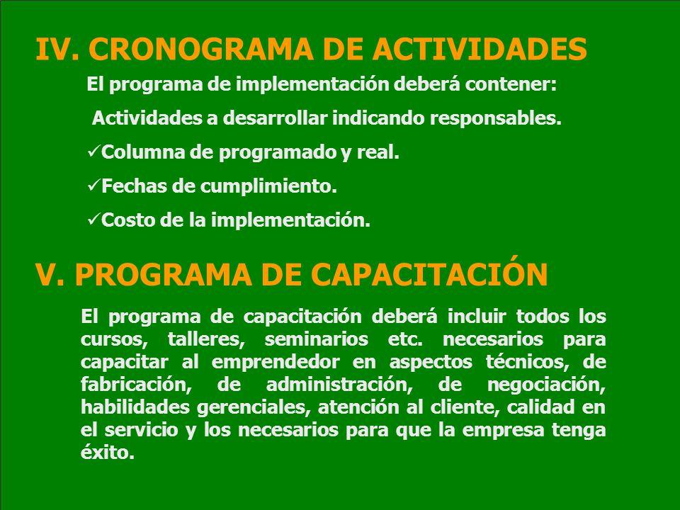 IV. CRONOGRAMA DE ACTIVIDADES