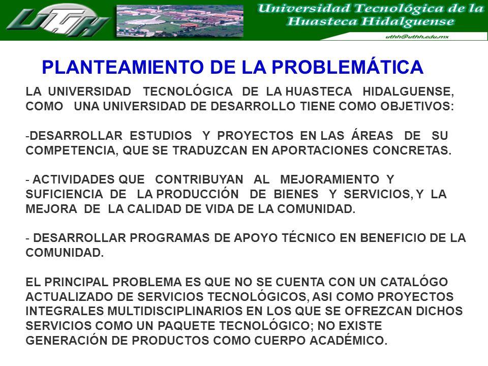 PLANTEAMIENTO DE LA PROBLEMÁTICA