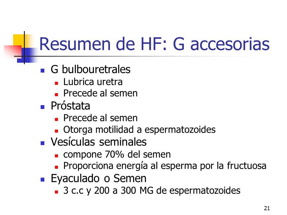 Resumen de HF: G accesorias