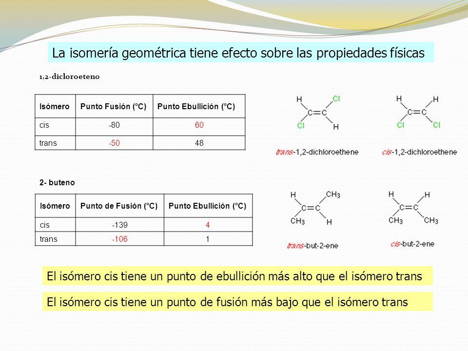 La isomería geométrica tiene efecto sobre las propiedades físicas