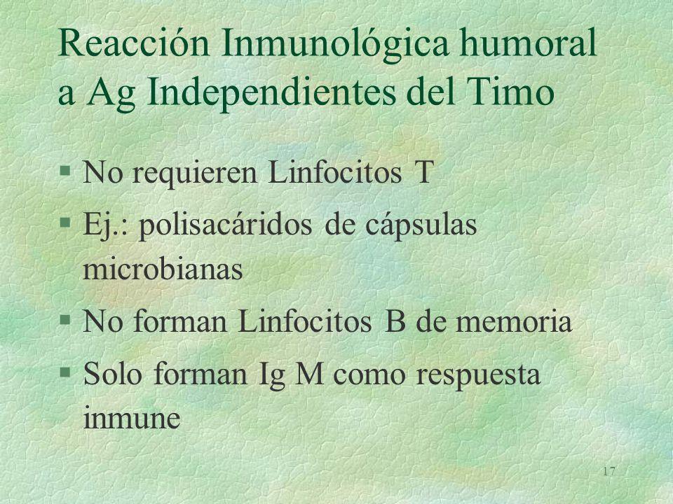 Reacción Inmunológica humoral a Ag Independientes del Timo