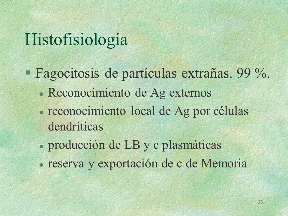 Histofisiología Fagocitosis de partículas extrañas. 99 %.