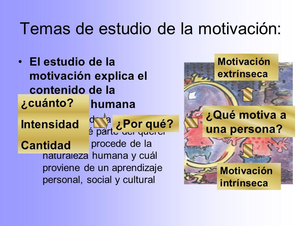 Temas de estudio de la motivación: