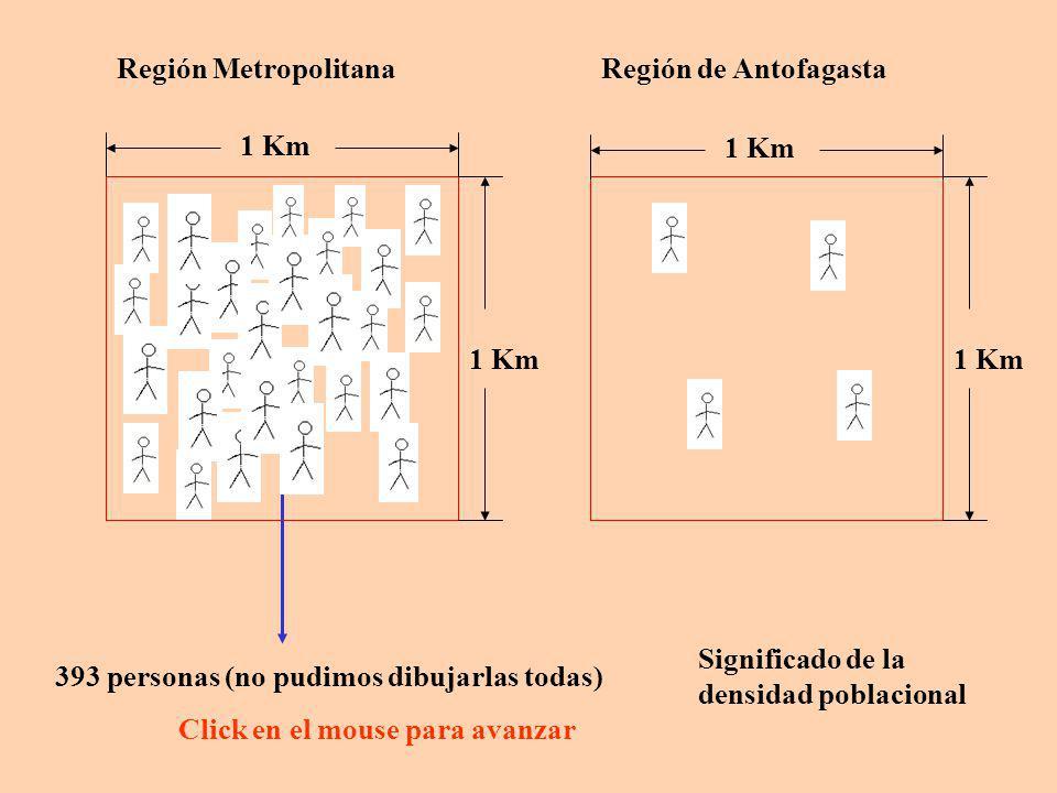 Región Metropolitana Región de Antofagasta. 1 Km. 1 Km. Significado de la densidad poblacional. 393 personas (no pudimos dibujarlas todas)