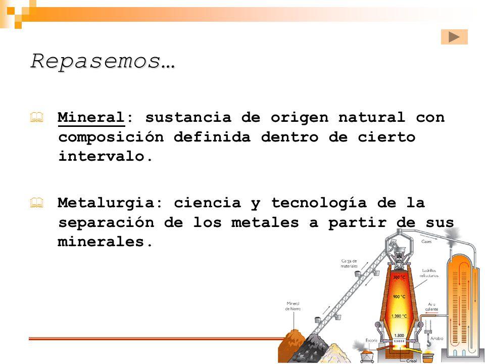 Repasemos… Mineral: sustancia de origen natural con composición definida dentro de cierto intervalo.