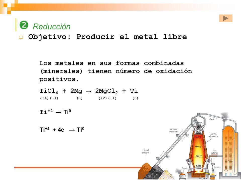  Reducción Objetivo: Producir el metal libre