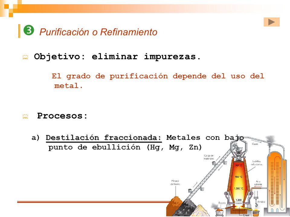  Purificación o Refinamiento