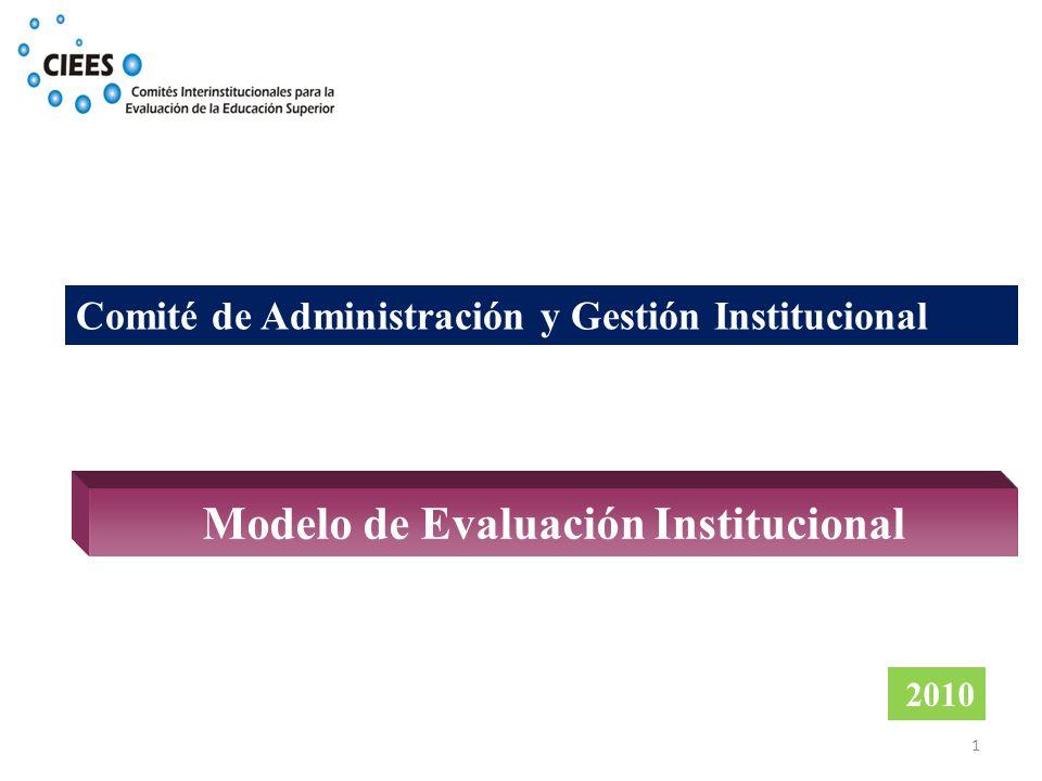 Modelo de Evaluación Institucional