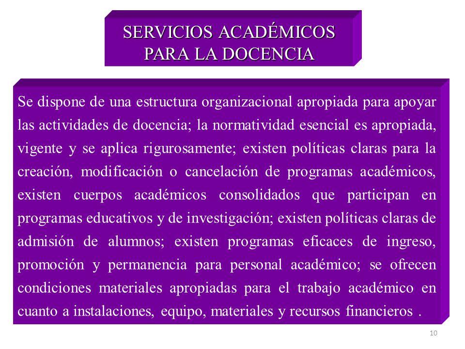 SERVICIOS ACADÉMICOS PARA LA DOCENCIA