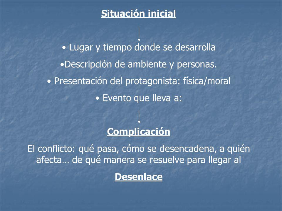 Situación inicial Complicación Desenlace