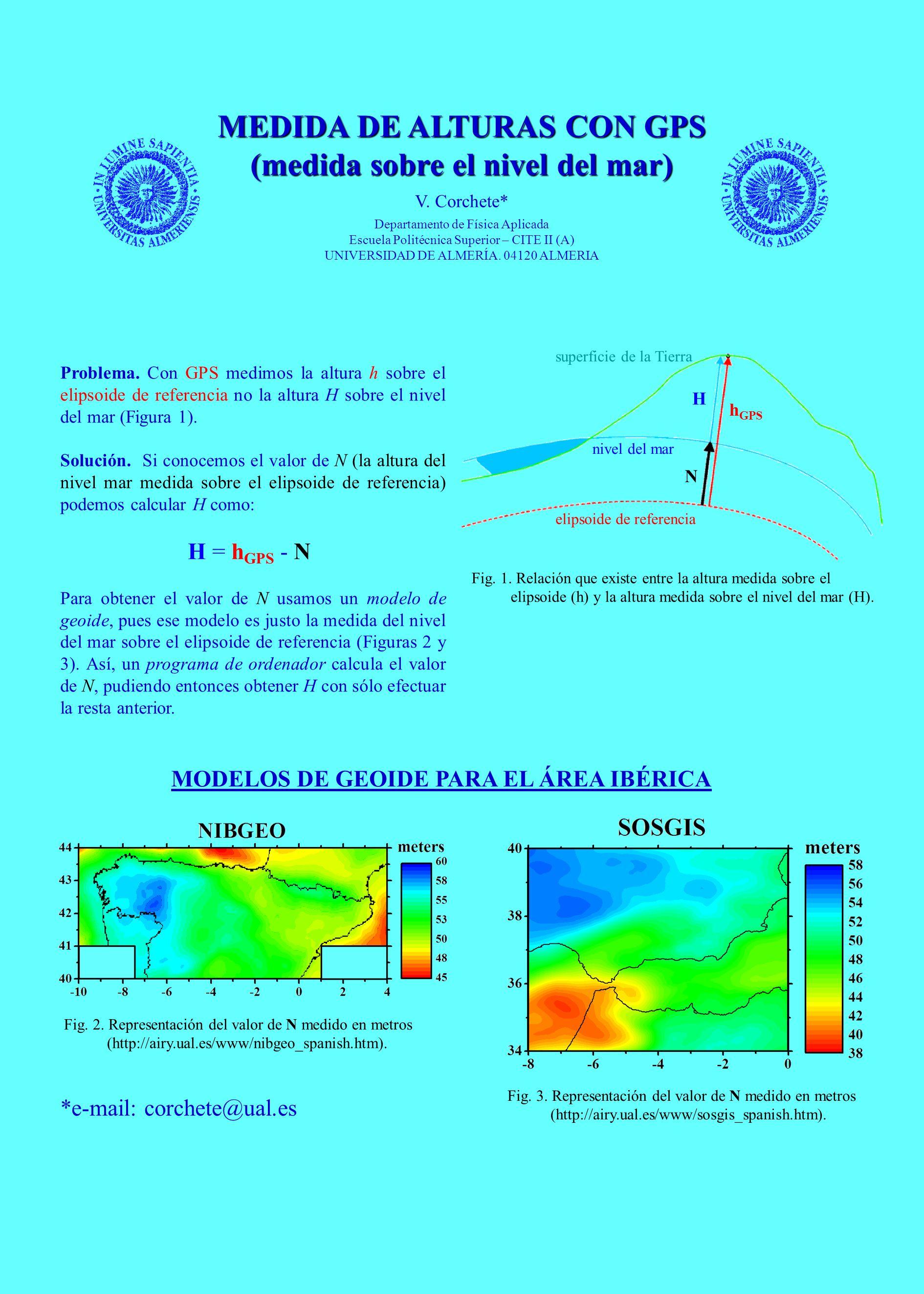 MEDIDA DE ALTURAS CON GPS (medida sobre el nivel del mar)