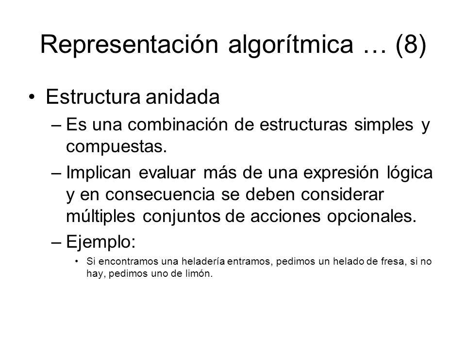 Representación algorítmica … (8)