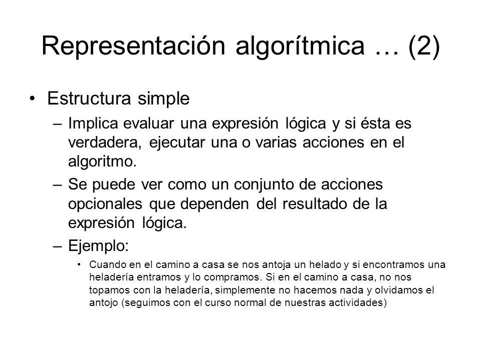 Representación algorítmica … (2)