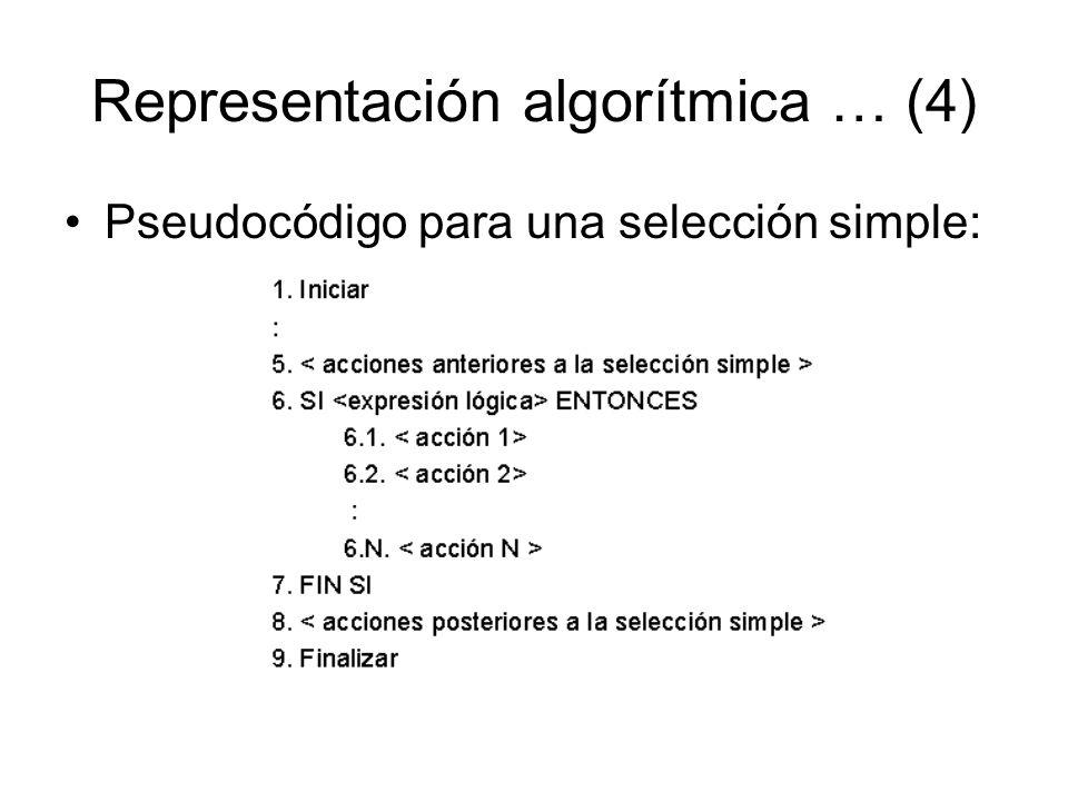 Representación algorítmica … (4)