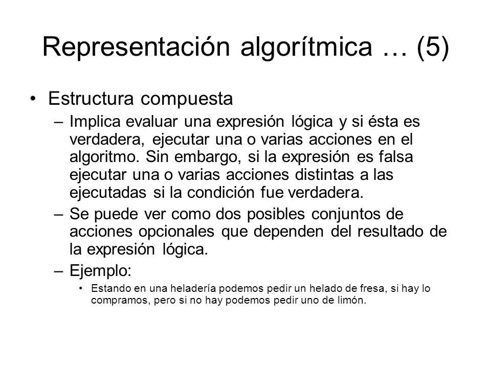 Representación algorítmica … (5)