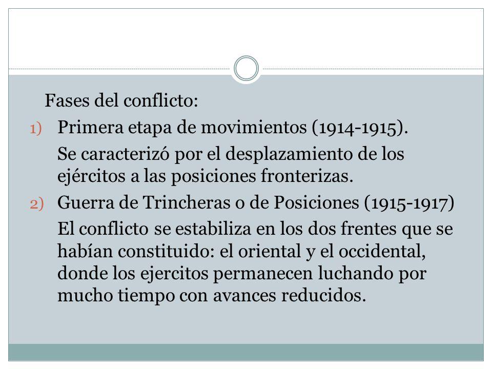 Fases del conflicto: Primera etapa de movimientos (1914-1915). Se caracterizó por el desplazamiento de los ejércitos a las posiciones fronterizas.