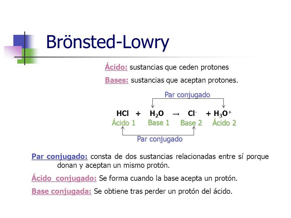 Brönsted-Lowry Ácido: sustancias que ceden protones
