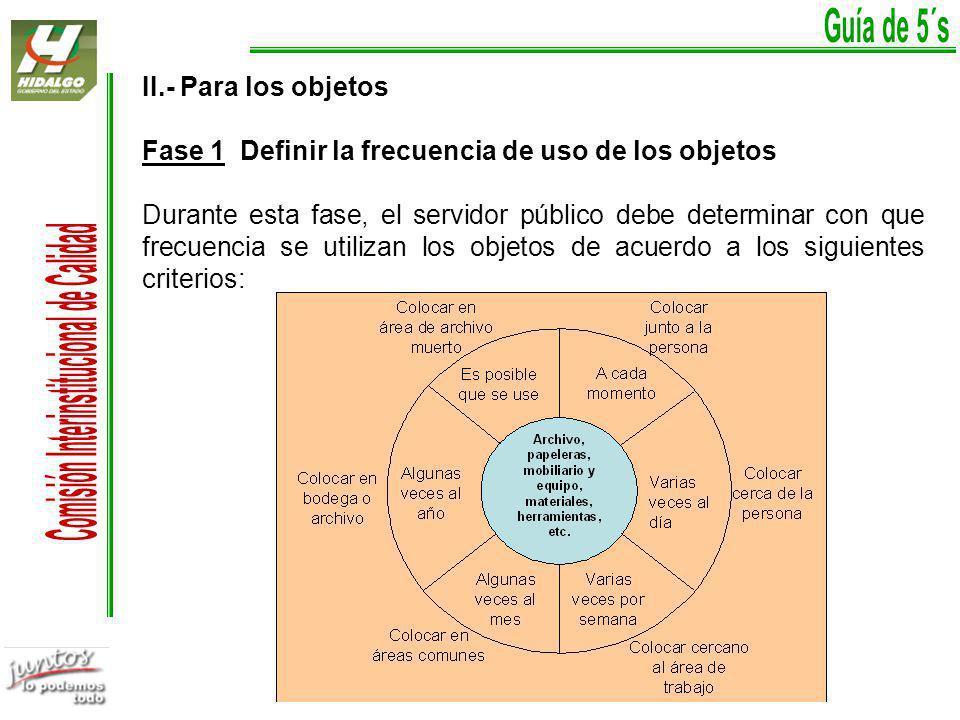 Fase 1 Definir la frecuencia de uso de los objetos