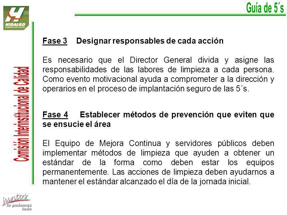 Fase 3 Designar responsables de cada acción